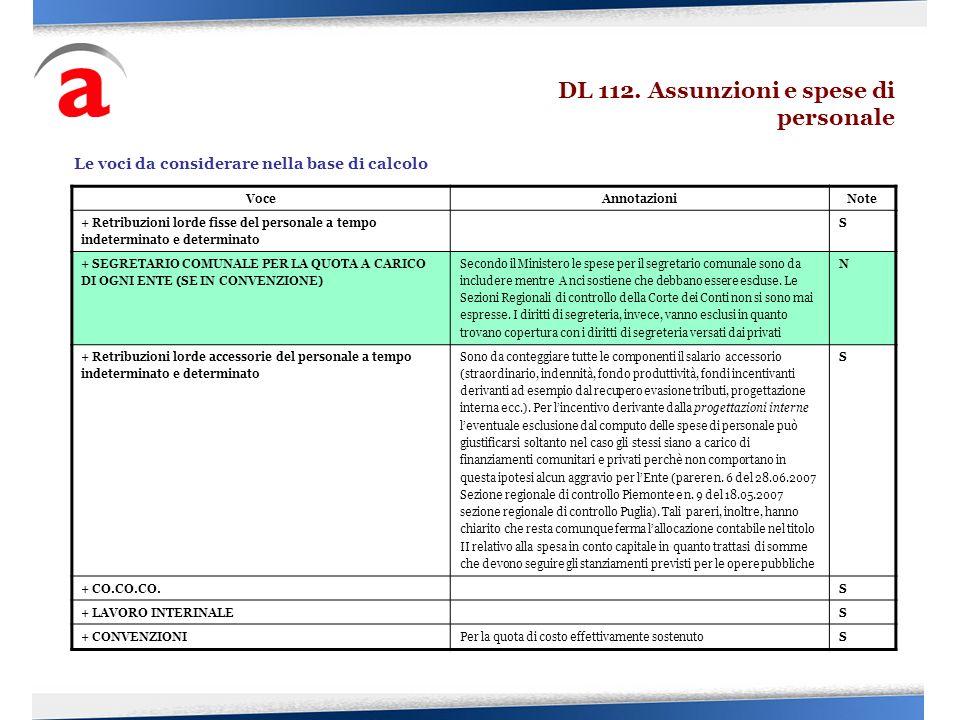 DL 112. Assunzioni e spese di personale