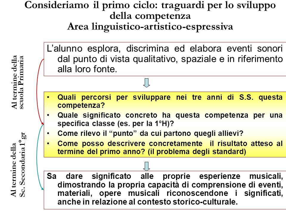 Consideriamo il primo ciclo: traguardi per lo sviluppo della competenza Area linguistico-artistico-espressiva
