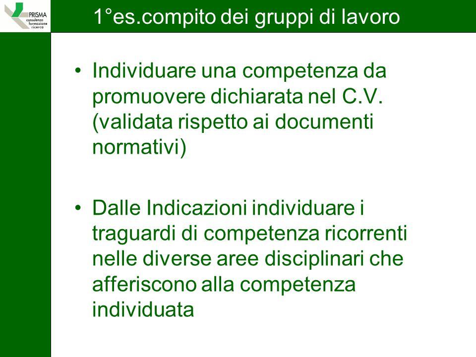 1°es.compito dei gruppi di lavoro