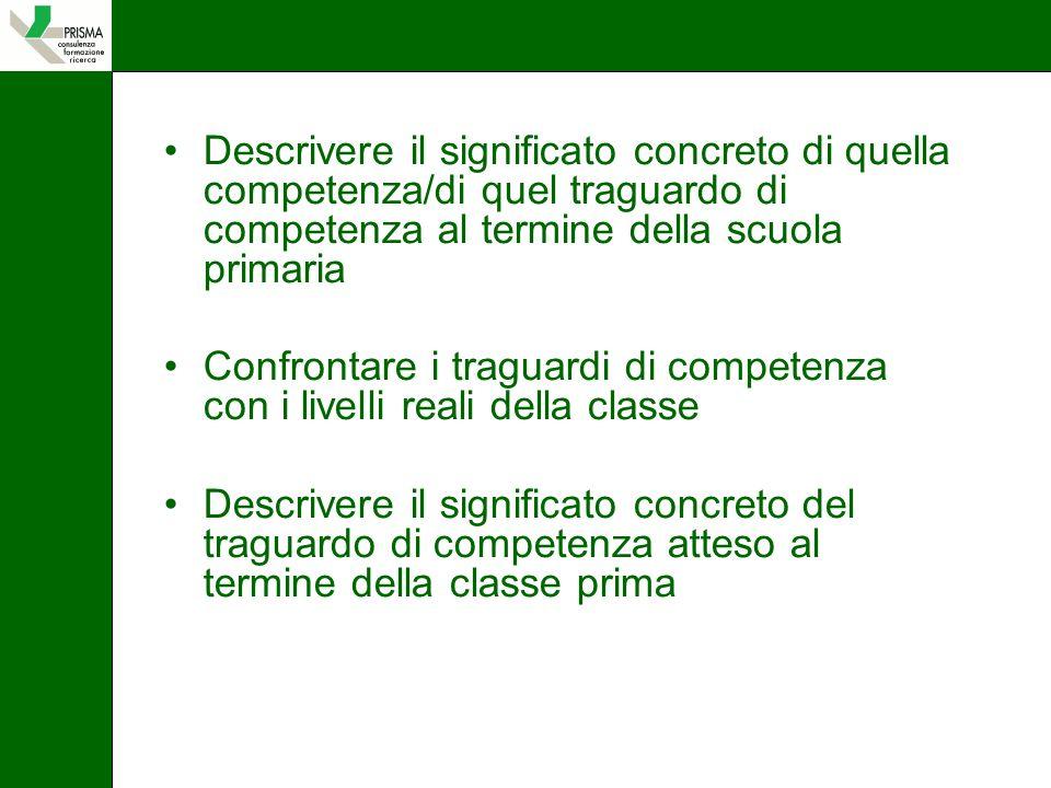 Descrivere il significato concreto di quella competenza/di quel traguardo di competenza al termine della scuola primaria