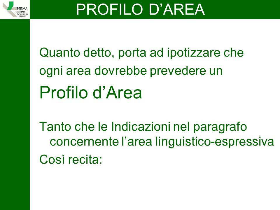 Profilo d'Area PROFILO D'AREA Quanto detto, porta ad ipotizzare che