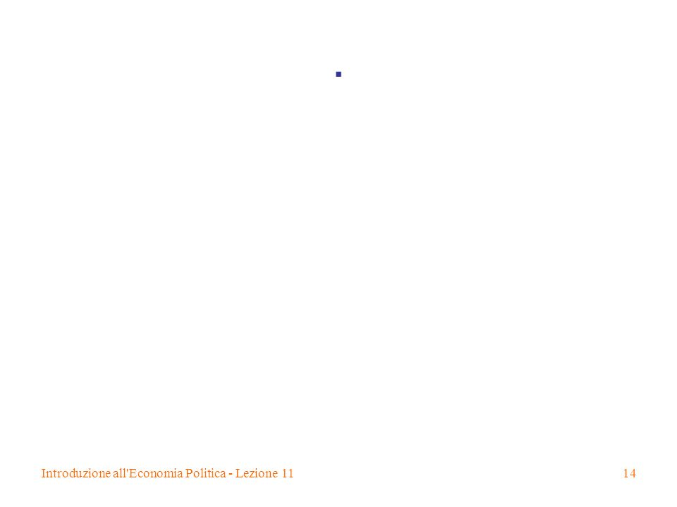 . Introduzione all Economia Politica - Lezione 11