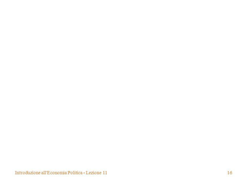 Introduzione all Economia Politica - Lezione 11