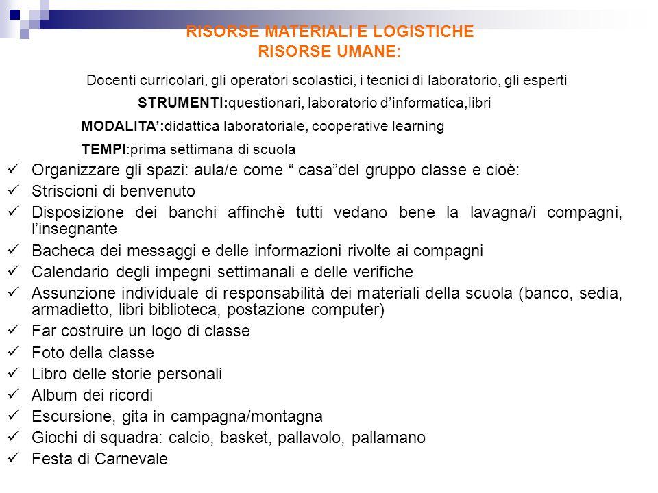 RISORSE MATERIALI E LOGISTICHE RISORSE UMANE: