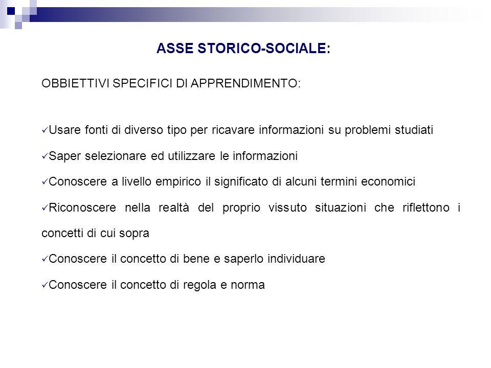 ASSE STORICO-SOCIALE: