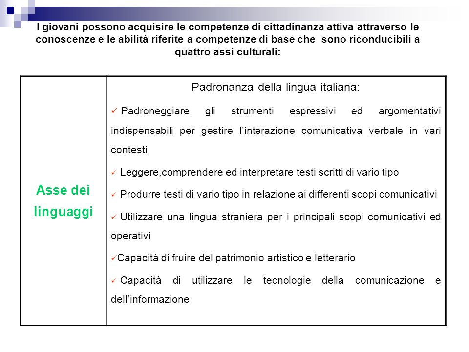 Padronanza della lingua italiana: