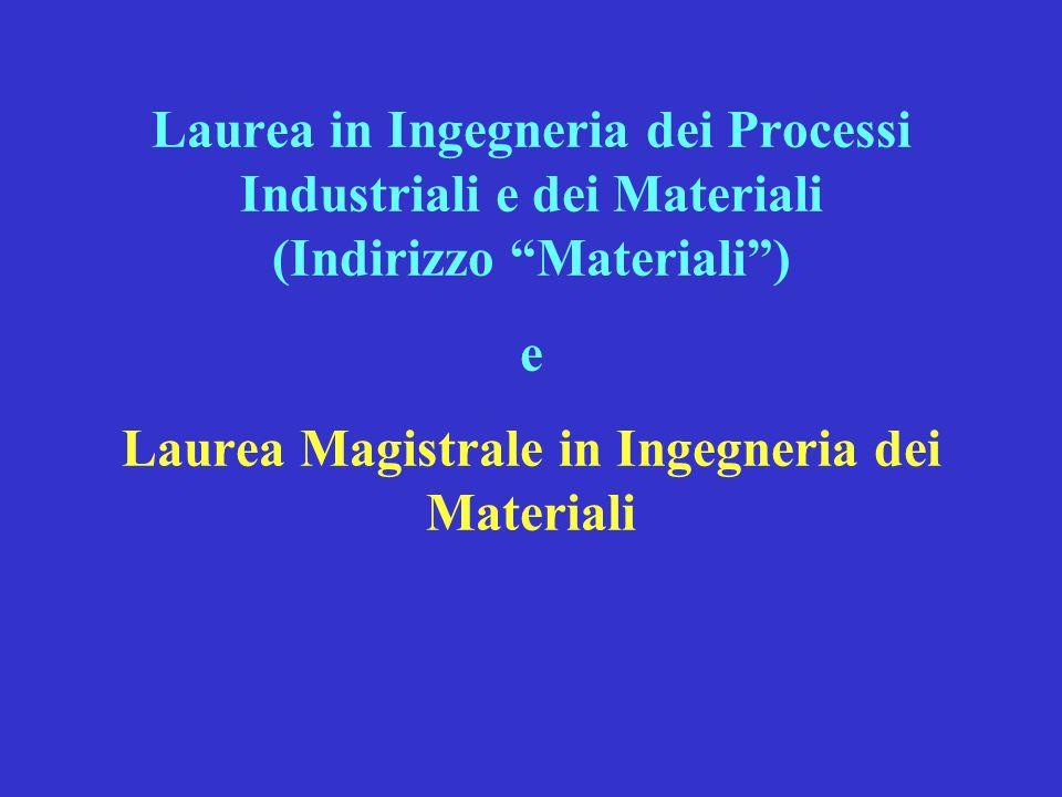 Laurea in Ingegneria dei Processi Industriali e dei Materiali (Indirizzo Materiali ) e Laurea Magistrale in Ingegneria dei Materiali