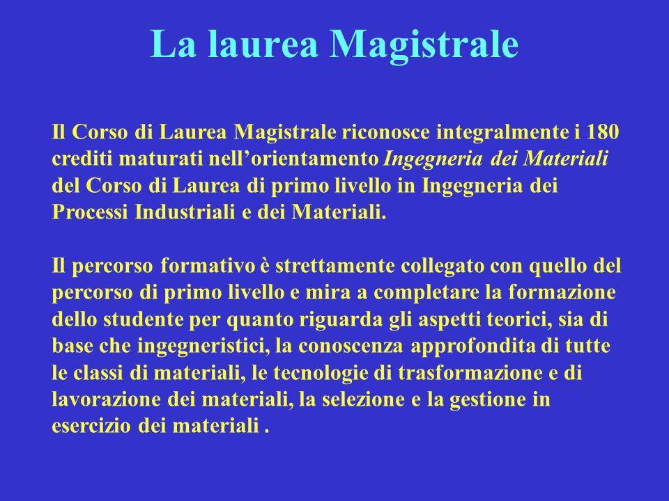 La laurea Magistrale