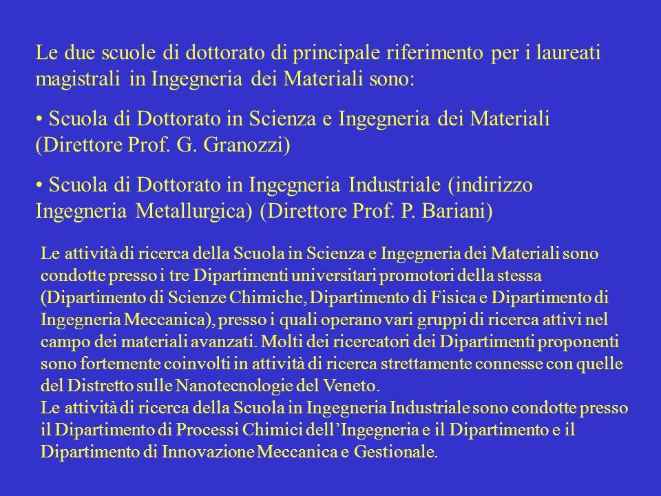 Le due scuole di dottorato di principale riferimento per i laureati magistrali in Ingegneria dei Materiali sono: