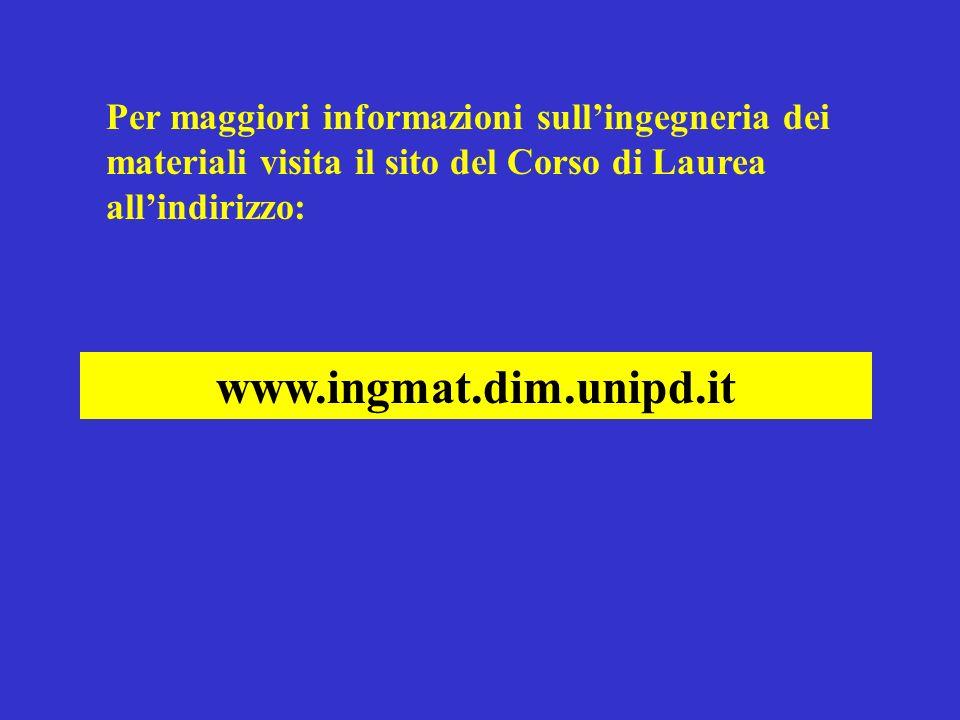 Per maggiori informazioni sull'ingegneria dei materiali visita il sito del Corso di Laurea all'indirizzo: