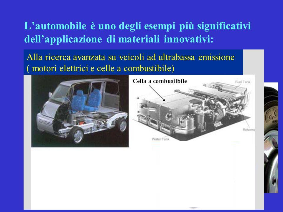 L'automobile è uno degli esempi più significativi dell'applicazione di materiali innovativi: