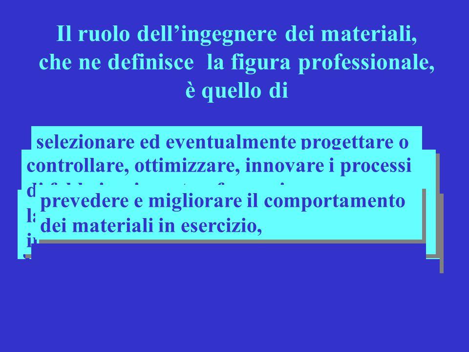 Il ruolo dell'ingegnere dei materiali, che ne definisce la figura professionale, è quello di