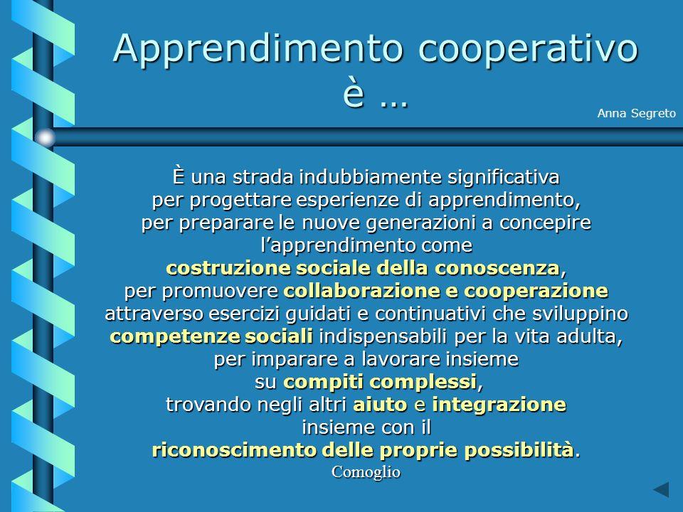 Apprendimento cooperativo è …