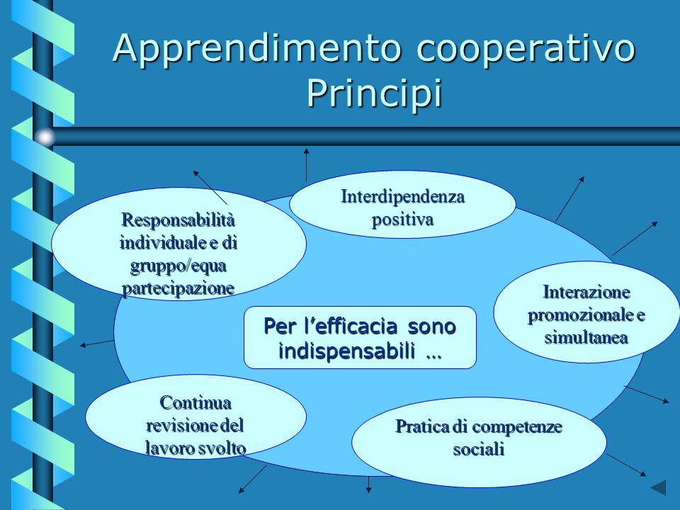 Apprendimento cooperativo Principi
