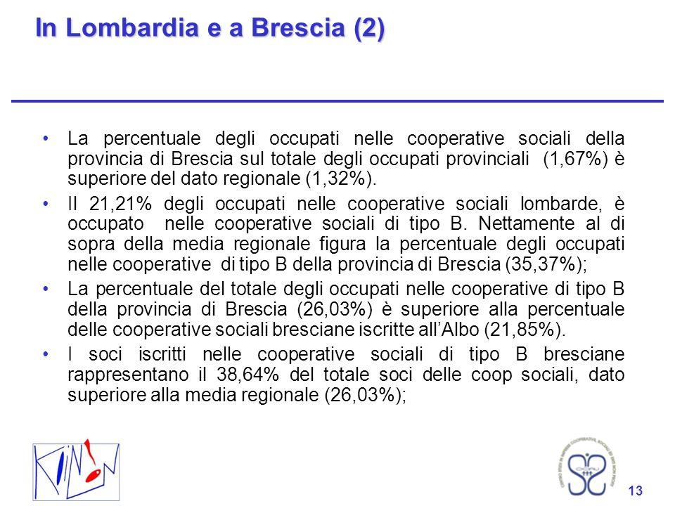 In Lombardia e a Brescia (2)