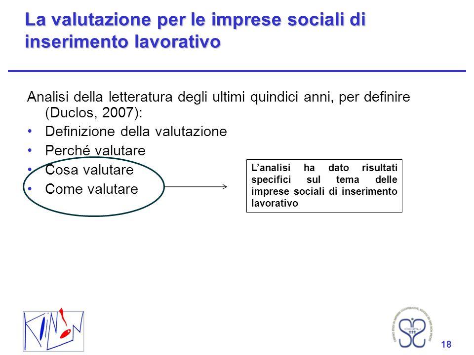 La valutazione per le imprese sociali di inserimento lavorativo