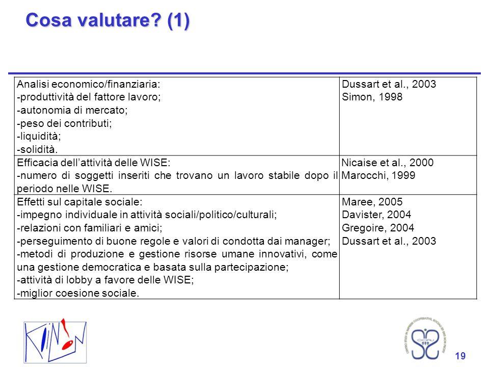 Cosa valutare (1) Analisi economico/finanziaria: