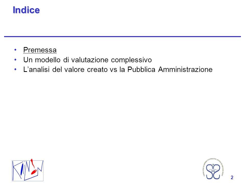 Indice Premessa Un modello di valutazione complessivo
