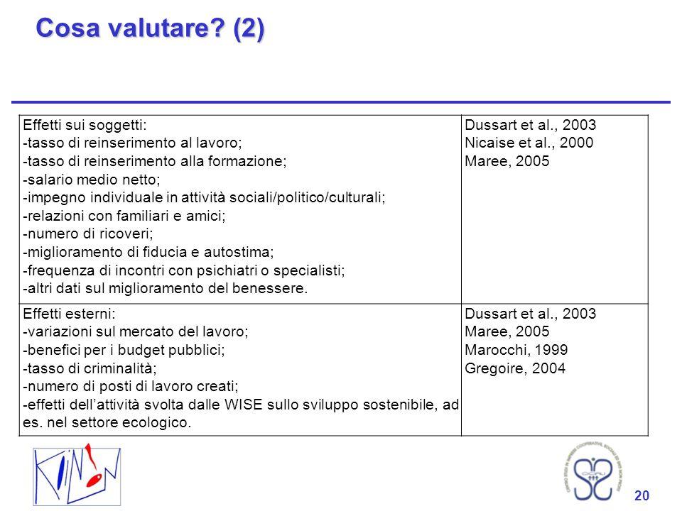 Cosa valutare (2) Effetti sui soggetti: