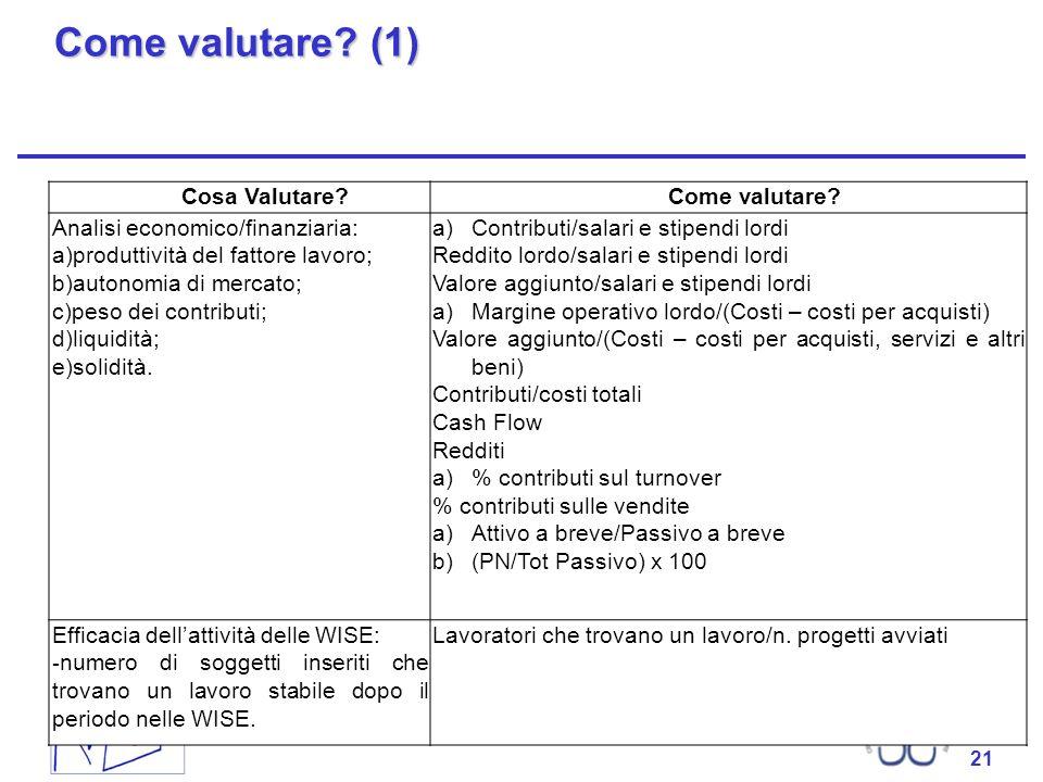 Come valutare (1) Cosa Valutare Come valutare
