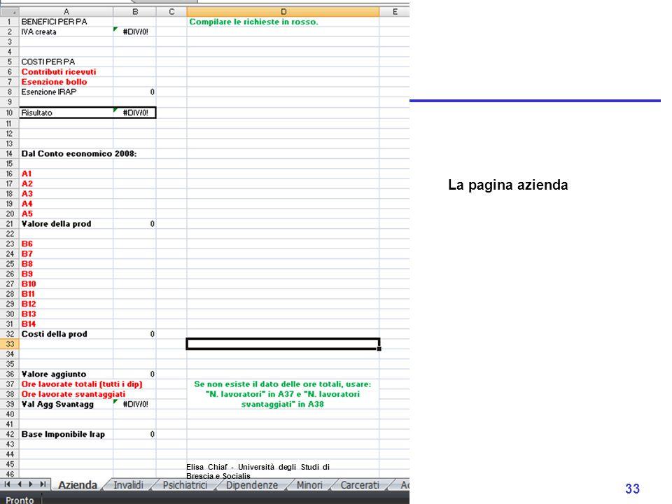 La pagina azienda Elisa Chiaf - Università degli Studi di Brescia e Socialis