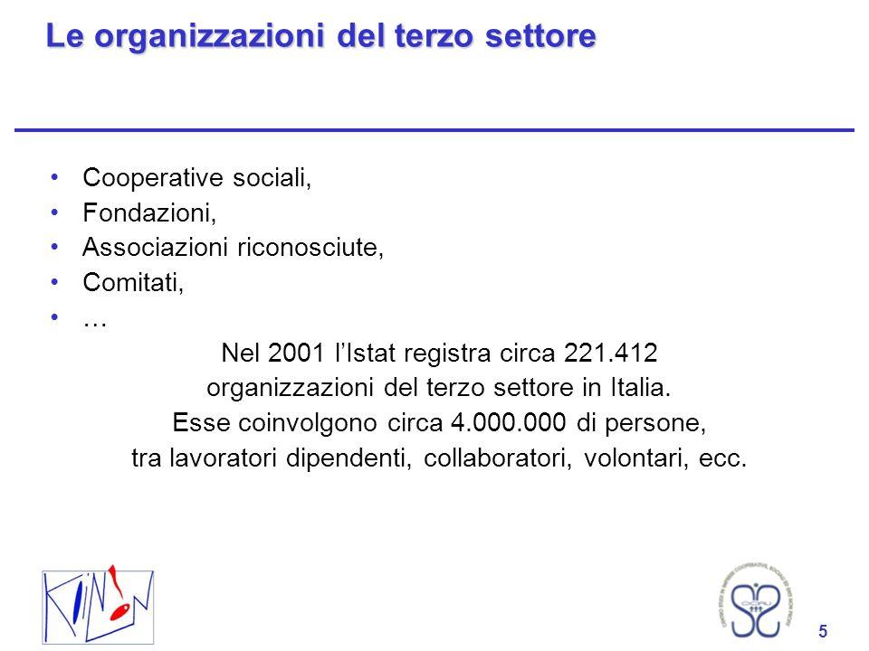 Le organizzazioni del terzo settore