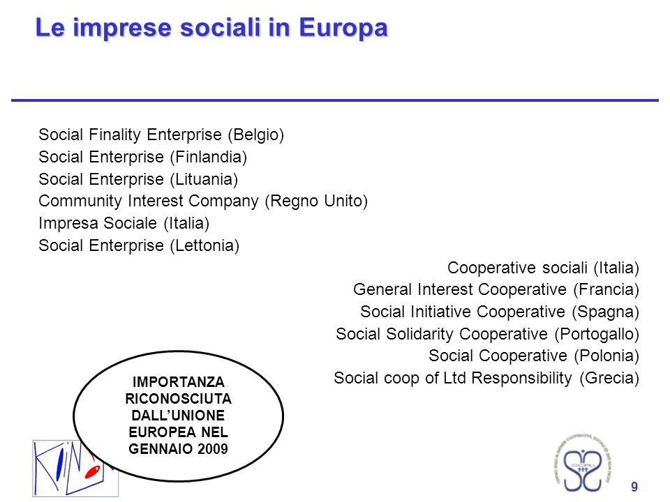 Le imprese sociali in Europa