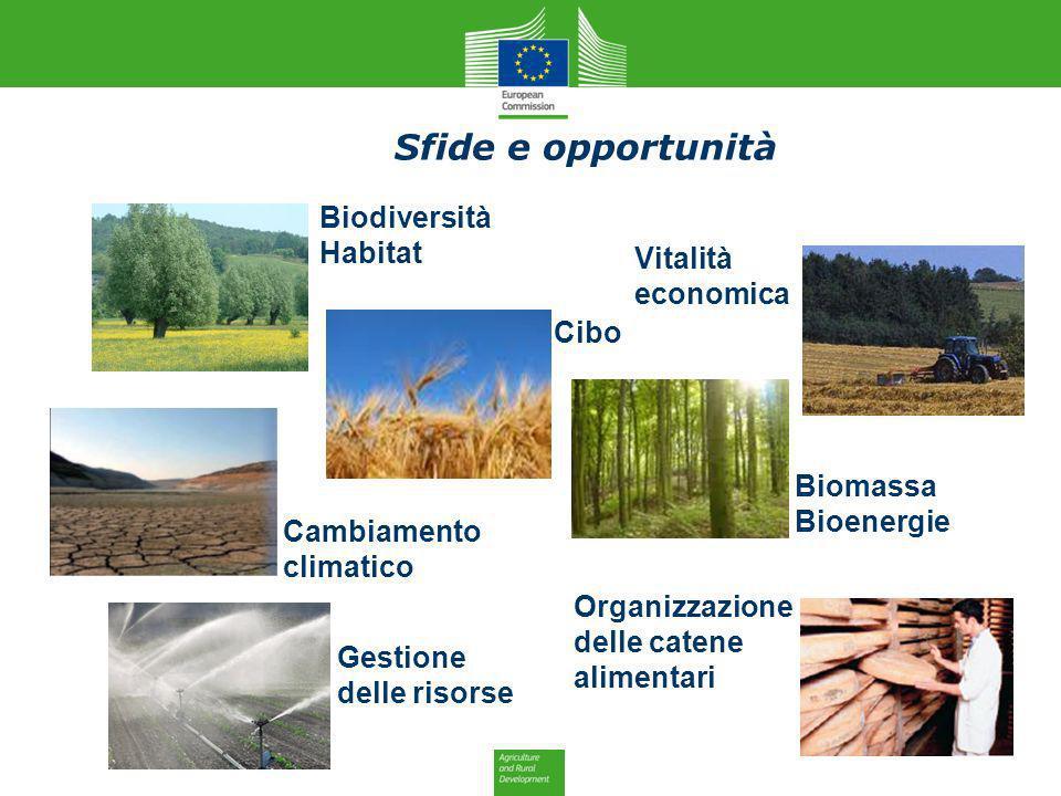 Sfide e opportunità Biodiversità Habitat Vitalità economica Cibo