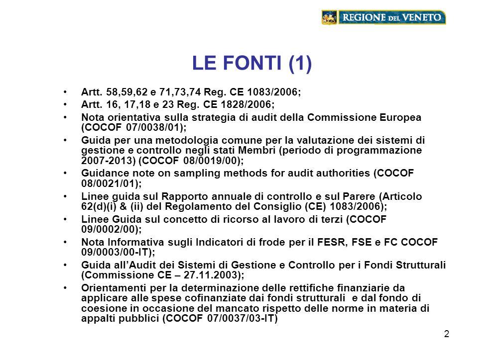 LE FONTI (1) Artt. 58,59,62 e 71,73,74 Reg. CE 1083/2006;