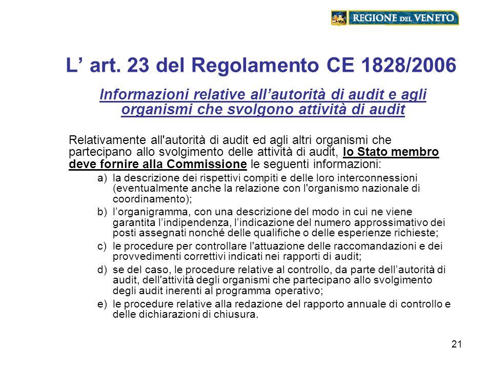 L' art. 23 del Regolamento CE 1828/2006