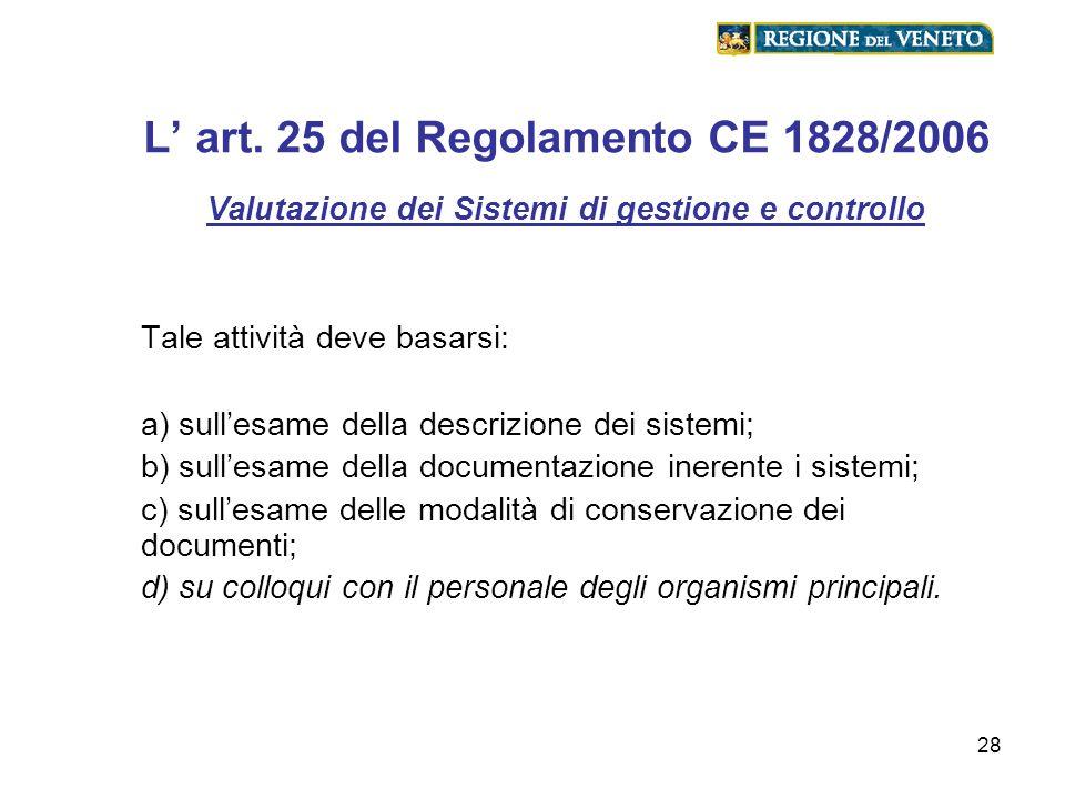 L' art. 25 del Regolamento CE 1828/2006