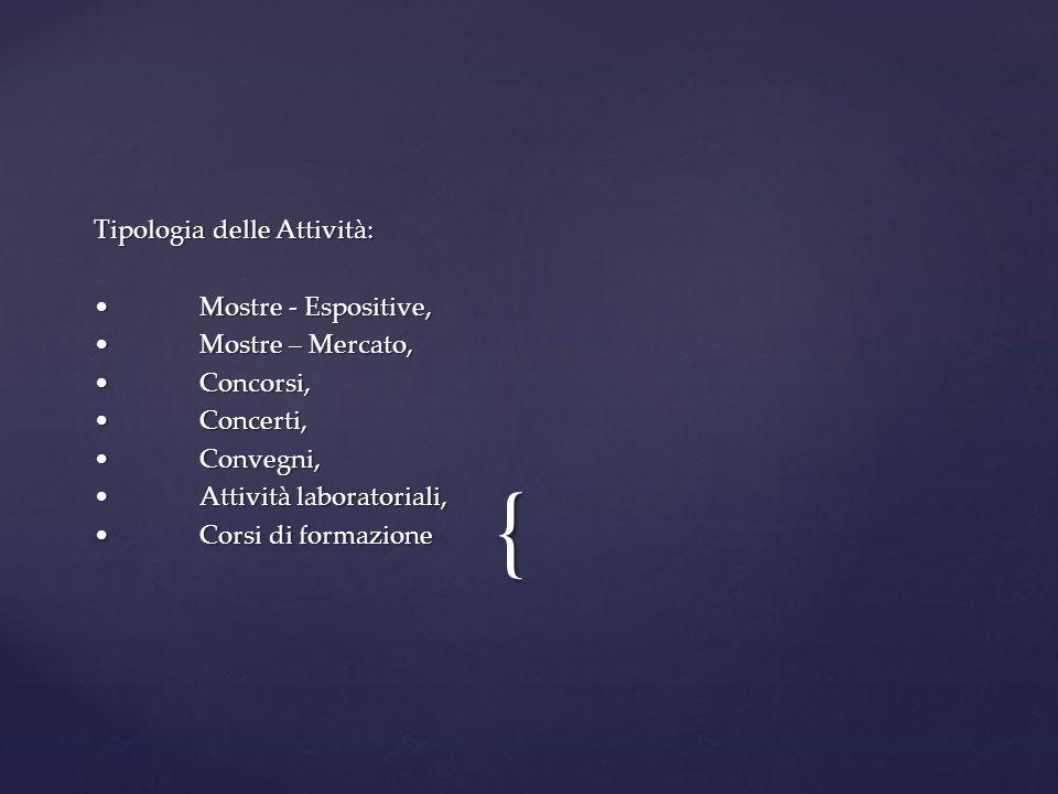 Tipologia delle Attività: