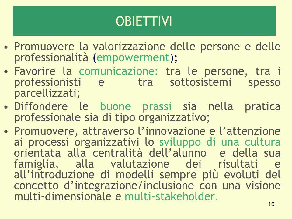 OBIETTIVI Promuovere la valorizzazione delle persone e delle professionalità (empowerment);