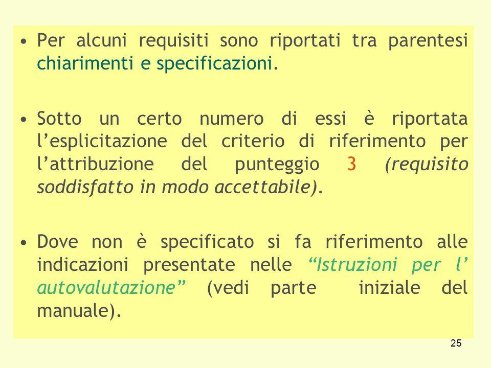 Per alcuni requisiti sono riportati tra parentesi chiarimenti e specificazioni.