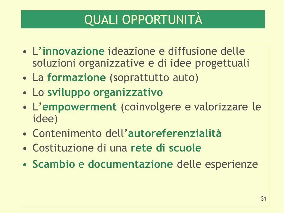 QUALI OPPORTUNITÀ L'innovazione ideazione e diffusione delle soluzioni organizzative e di idee progettuali.