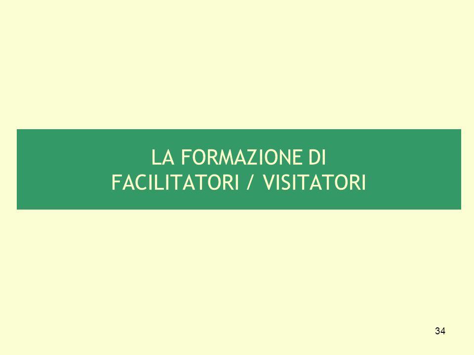 LA FORMAZIONE DI FACILITATORI / VISITATORI
