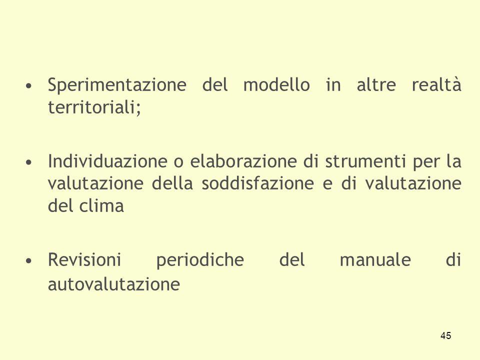 Sperimentazione del modello in altre realtà territoriali;
