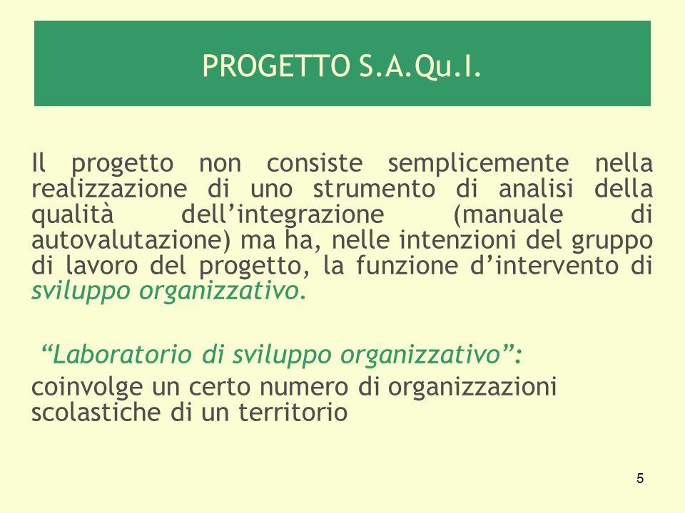 PROGETTO S.A.Qu.I.