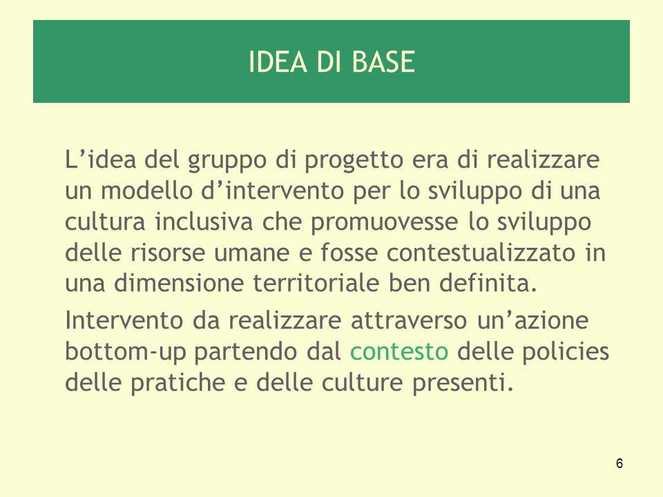 IDEA DI BASE