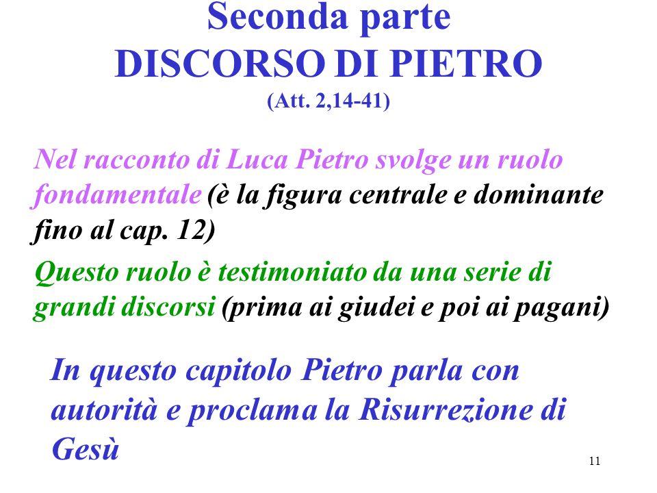 Seconda parte DISCORSO DI PIETRO (Att. 2,14-41)