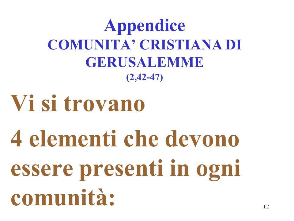 Appendice COMUNITA' CRISTIANA DI GERUSALEMME (2,42-47)