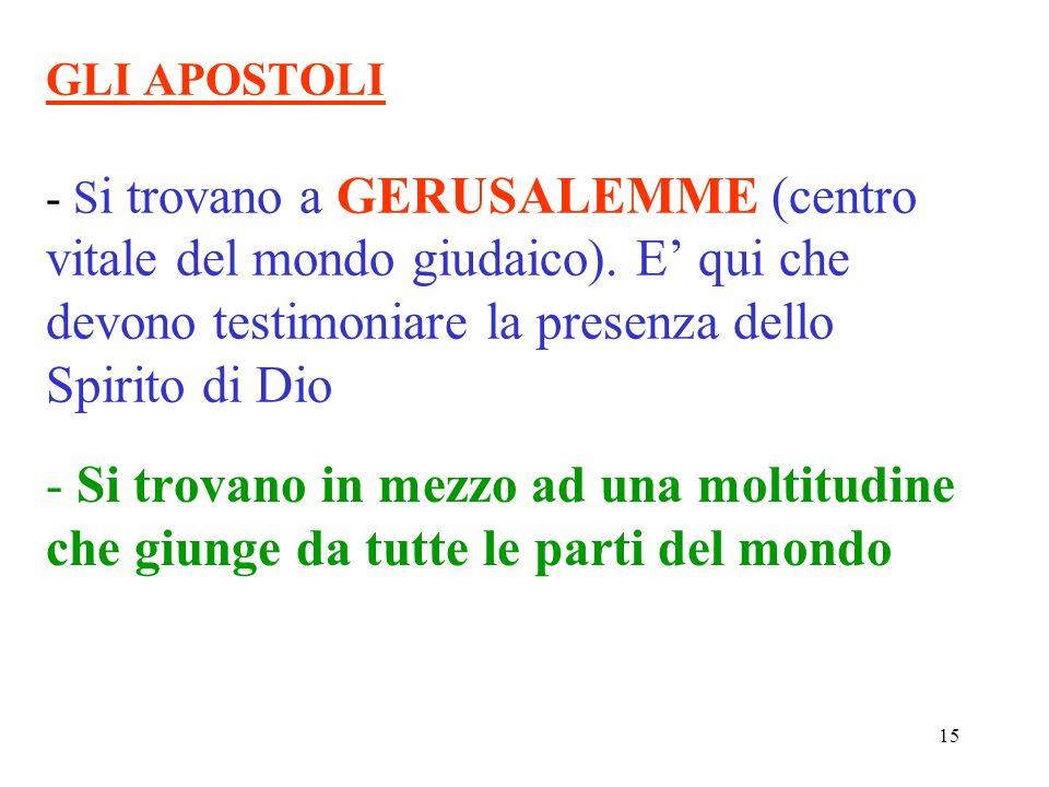 GLI APOSTOLI - Si trovano a GERUSALEMME (centro vitale del mondo giudaico). E' qui che devono testimoniare la presenza dello Spirito di Dio