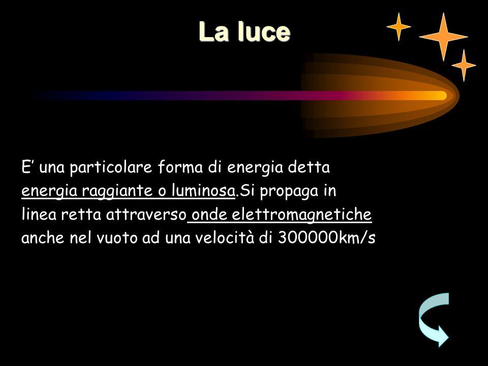 La luce E' una particolare forma di energia detta