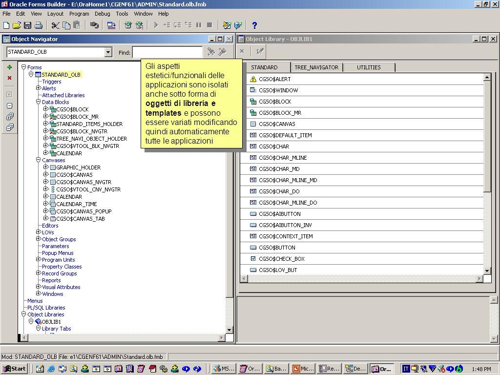 Gli aspetti estetici/funzionali delle applicazioni sono isolati anche sotto forma di oggetti di libreria e templates e possono essere variati modificando quindi automaticamente tutte le applicazioni