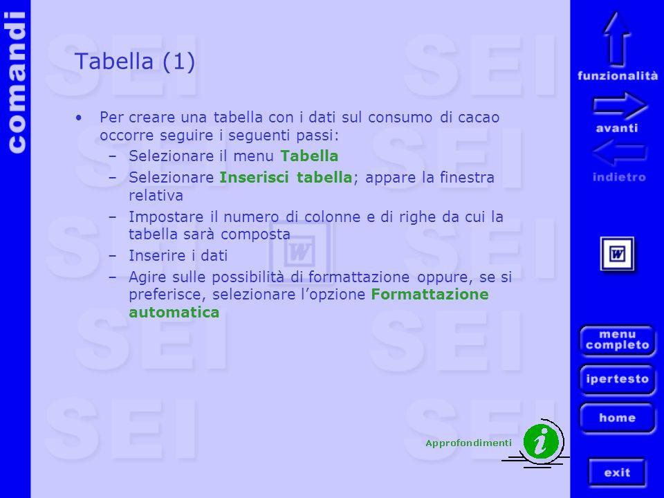 Tabella (1) Per creare una tabella con i dati sul consumo di cacao occorre seguire i seguenti passi: