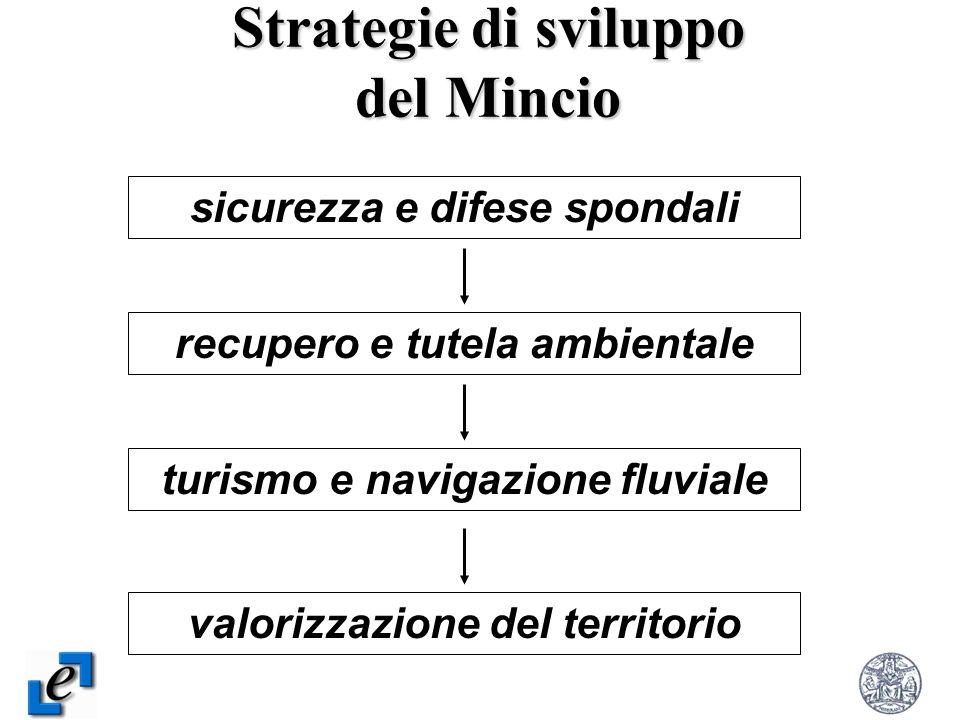 Strategie di sviluppo del Mincio