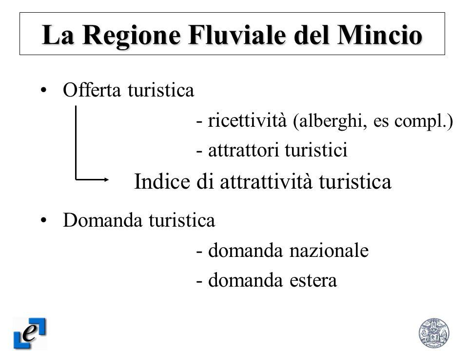 La Regione Fluviale del Mincio