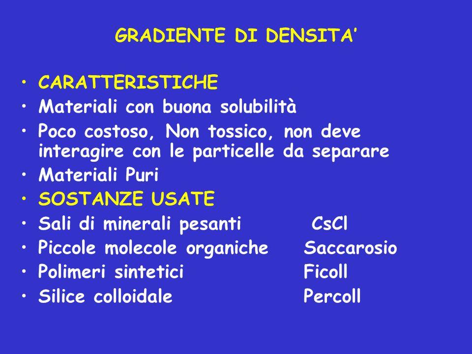 GRADIENTE DI DENSITA' CARATTERISTICHE. Materiali con buona solubilità. Poco costoso, Non tossico, non deve interagire con le particelle da separare.