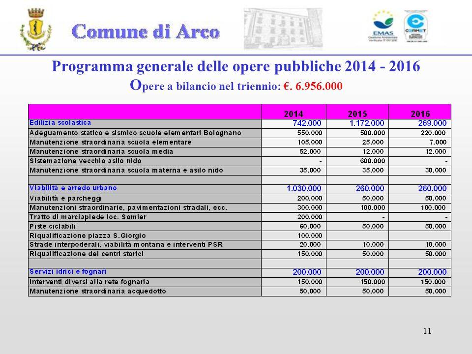 Programma generale delle opere pubbliche 2014 - 2016 Opere a bilancio nel triennio: €. 6.956.000