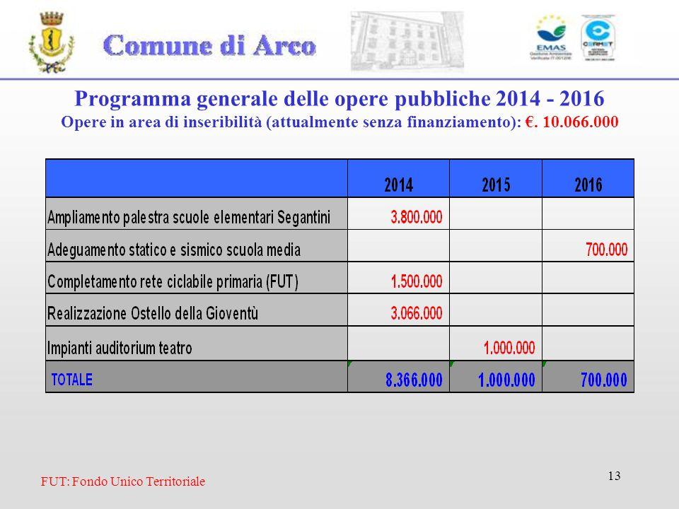 Programma generale delle opere pubbliche 2014 - 2016 Opere in area di inseribilità (attualmente senza finanziamento): €. 10.066.000